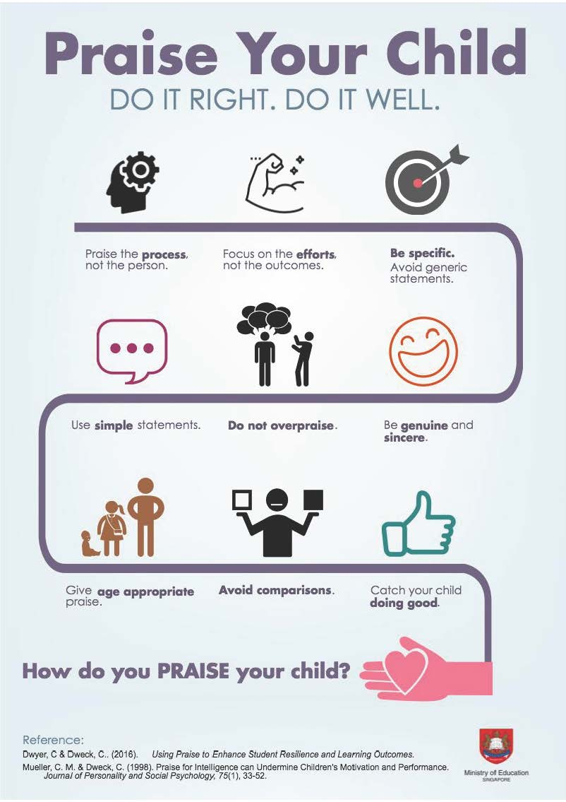 Praise Infographic_final_28Sep2016