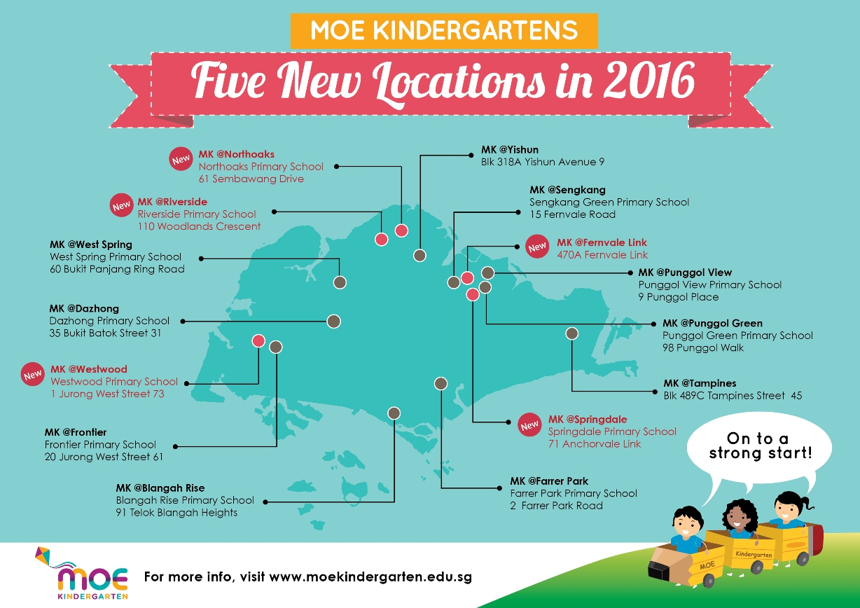Five MOE Pilot Kindergartens in HDB Heartlands