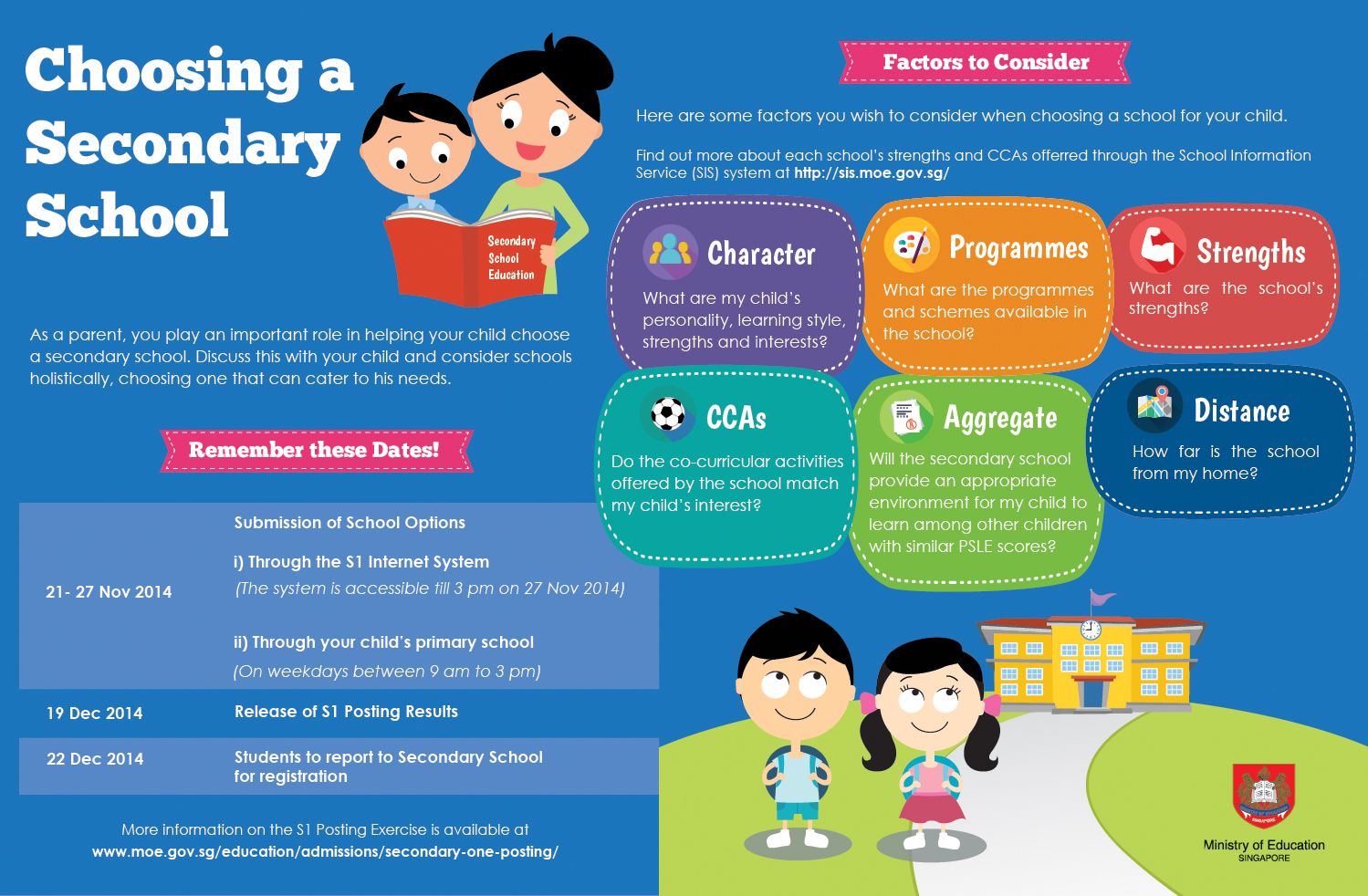 Choosing a Secondary School_Infographic