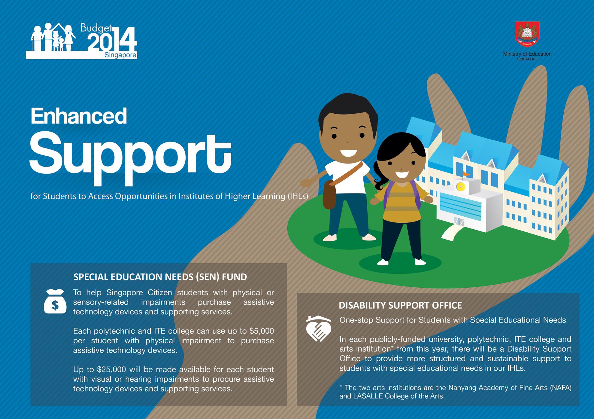 Enhanced Support for Students to Access Opportunities in IHLs